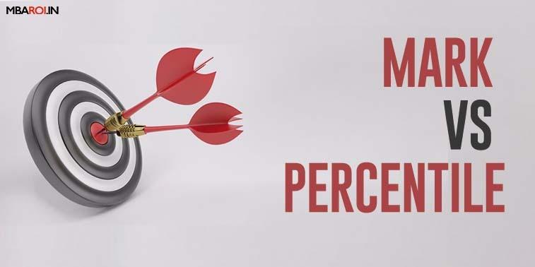 percentage vs percentile